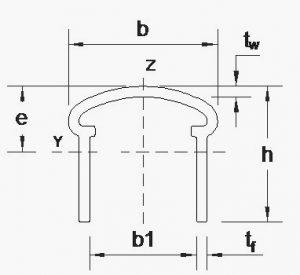 krafton-GFK-Geländer-Profil