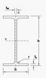 krafton-GFK-I-Profil