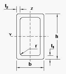 krafton-GFK-Vierkantrohr-Profil